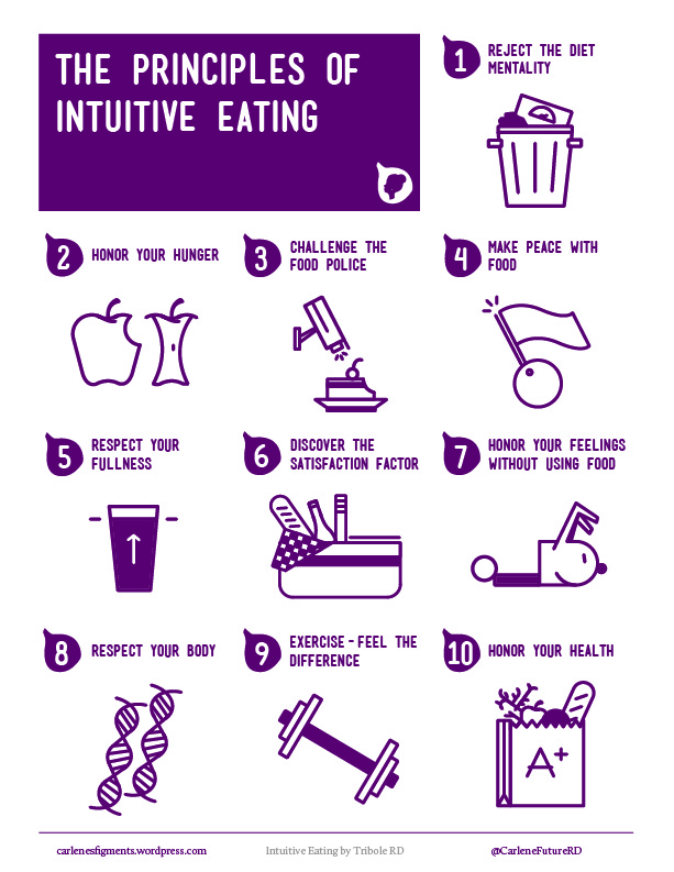 intuitive eating poster