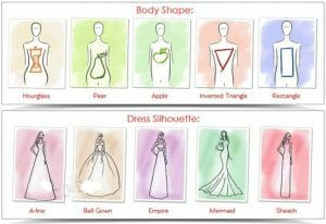 body types that go with certain dress silhouettes