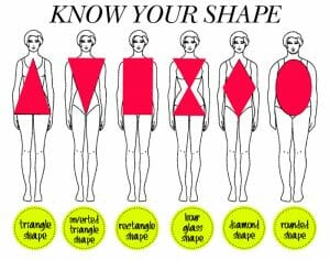 body shape outline diagram